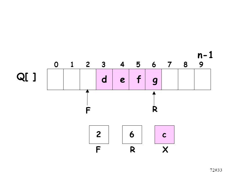 n-1 0 1 2 3 4 5 6 7 8 9 Q[ ] d e f g F R 2 6 c F R X